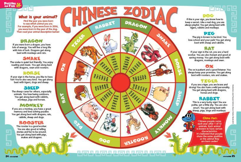 Calendar-Chinese-Zodiac