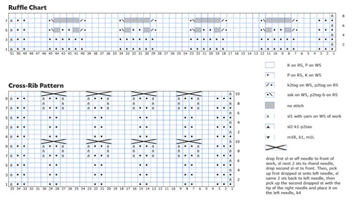 scarf-knitting-chart