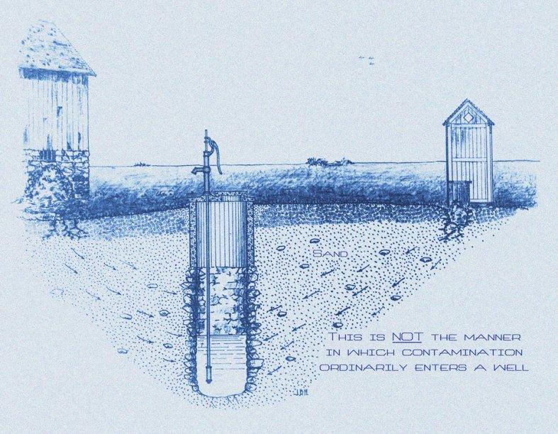 WellConstruction1915