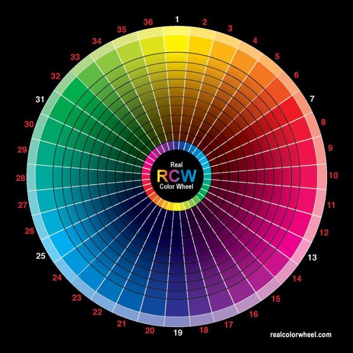 Original Real Color Wheel by Don Jusko